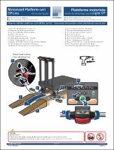 Motorized Platform cart (Quickstart guide)