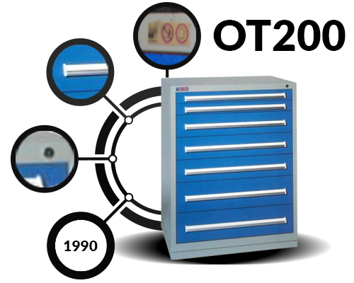 Génération OT200